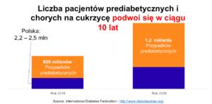 Offering-diabetis-2016-RetinaLyze-system