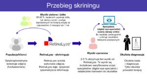 Preventing-diabetis-2016-RetinaLyze-system-how